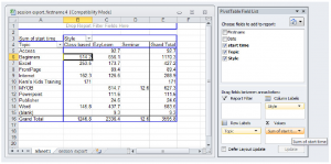 Excel Course 308 - pivot table value field settings for intermediate to advanced Excel training course