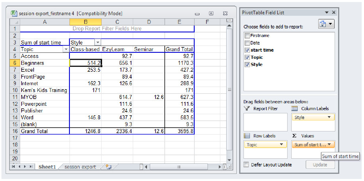 live excel pivot table stats self paced learning versus class based