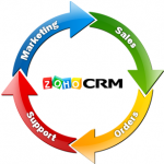 zoho-crm and cloud based integration