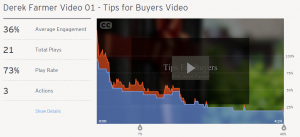 Video visitor Analytics - property marketing video for real estate agents