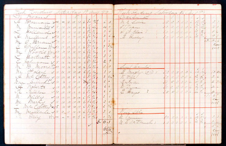 Manual Wages book and timesheet from the 1890's Cork City Archive - PAYG Super rostering