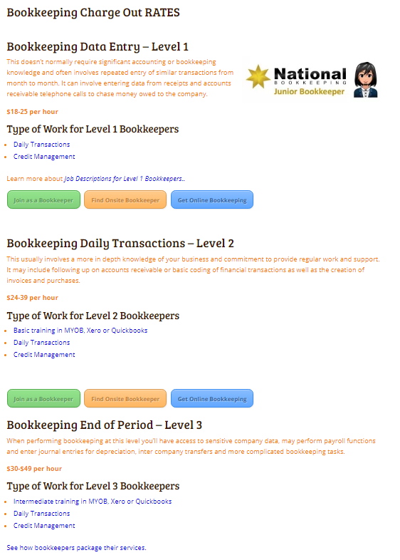 Cost of bookkeeping for a contract bookkeeper using Xero, MYOB or QuickBooks Online