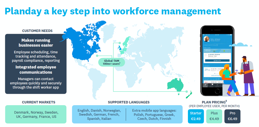 Planday purchased by Xero - Workforce Management - Scheduling and Roster online training courses - EzyLearn